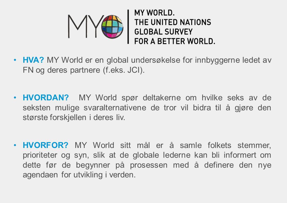 HVA MY World er en global undersøkelse for innbyggerne ledet av FN og deres partnere (f.eks. JCI).