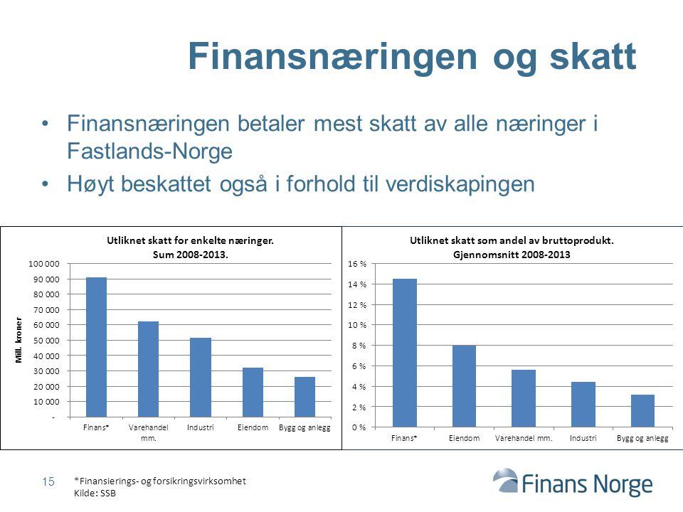 Finansnæringen og skatt