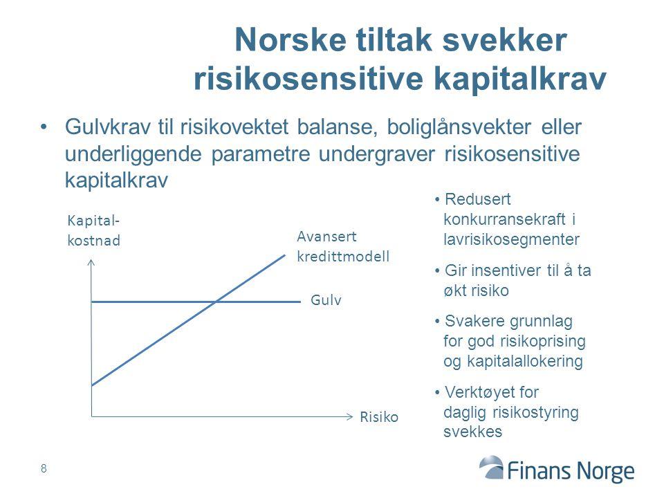 Norske tiltak svekker risikosensitive kapitalkrav