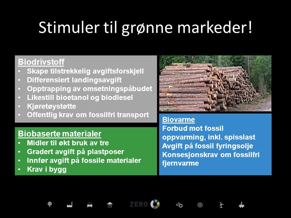 Stimuler til grønne markeder!