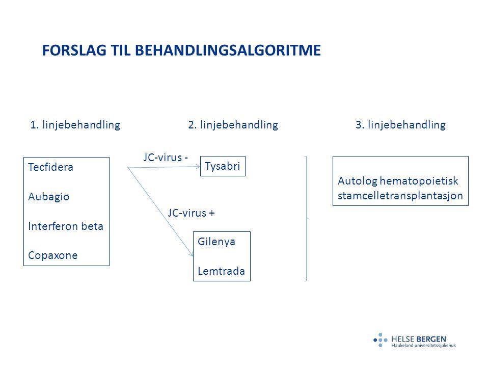 Forslag til behandlingsalgoritme