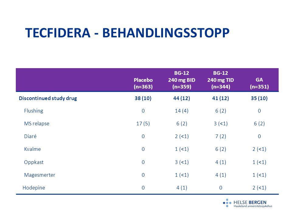 Tecfidera - Behandlingsstopp