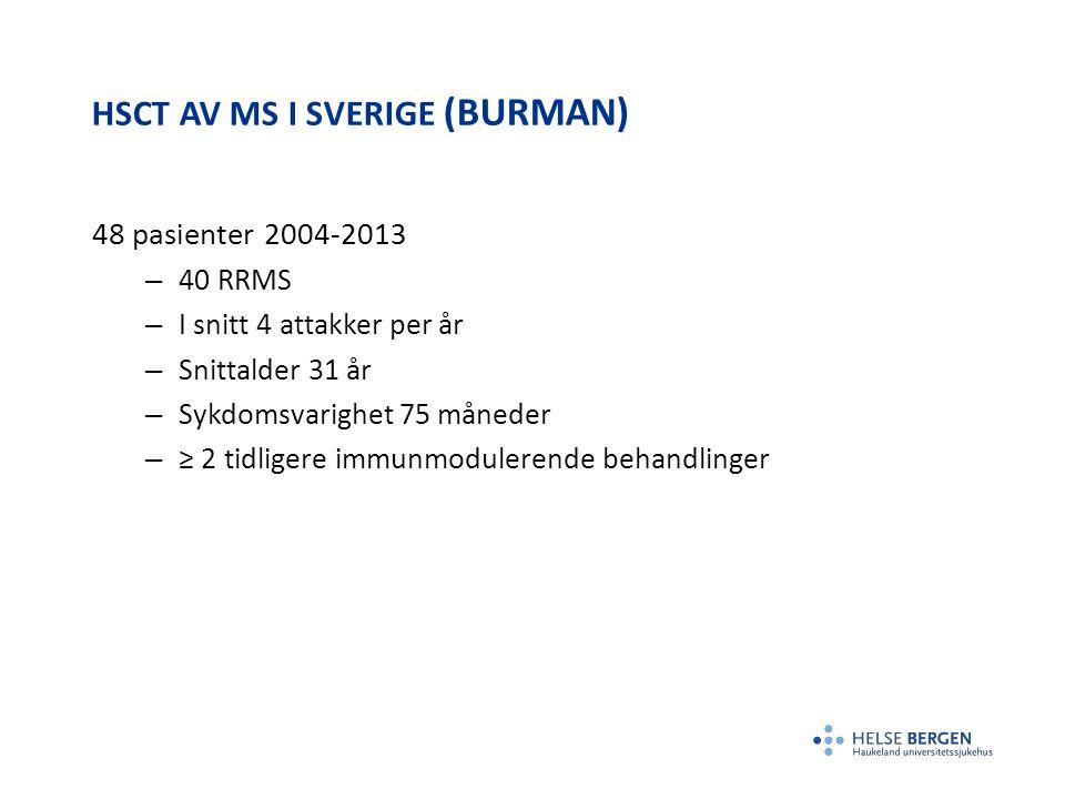HSCT av MS i Sverige (Burman)