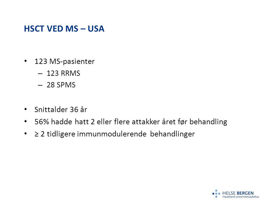 Hsct ved ms – usa 123 MS-pasienter Snittalder 36 år
