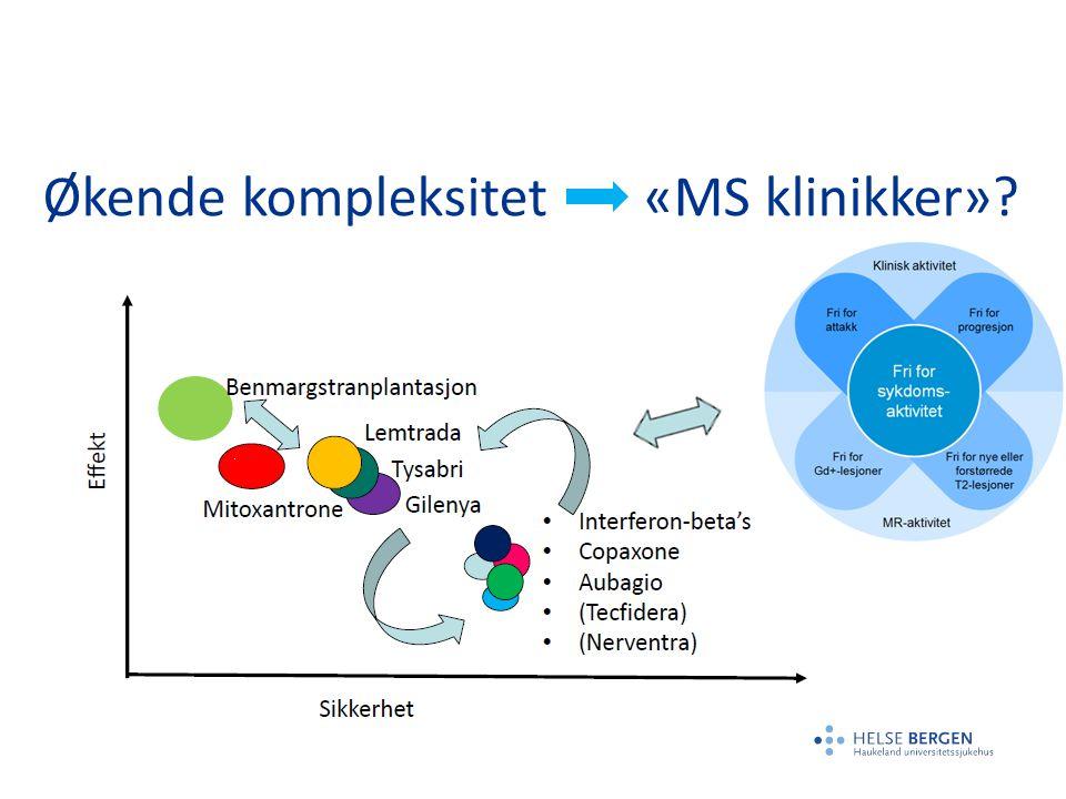 Økende kompleksitet «MS klinikker»