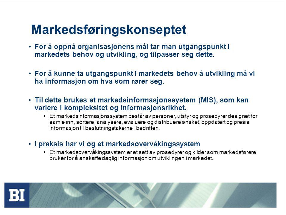 Markedsføringskonseptet