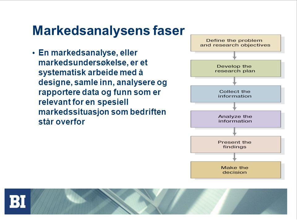 Markedsanalysens faser