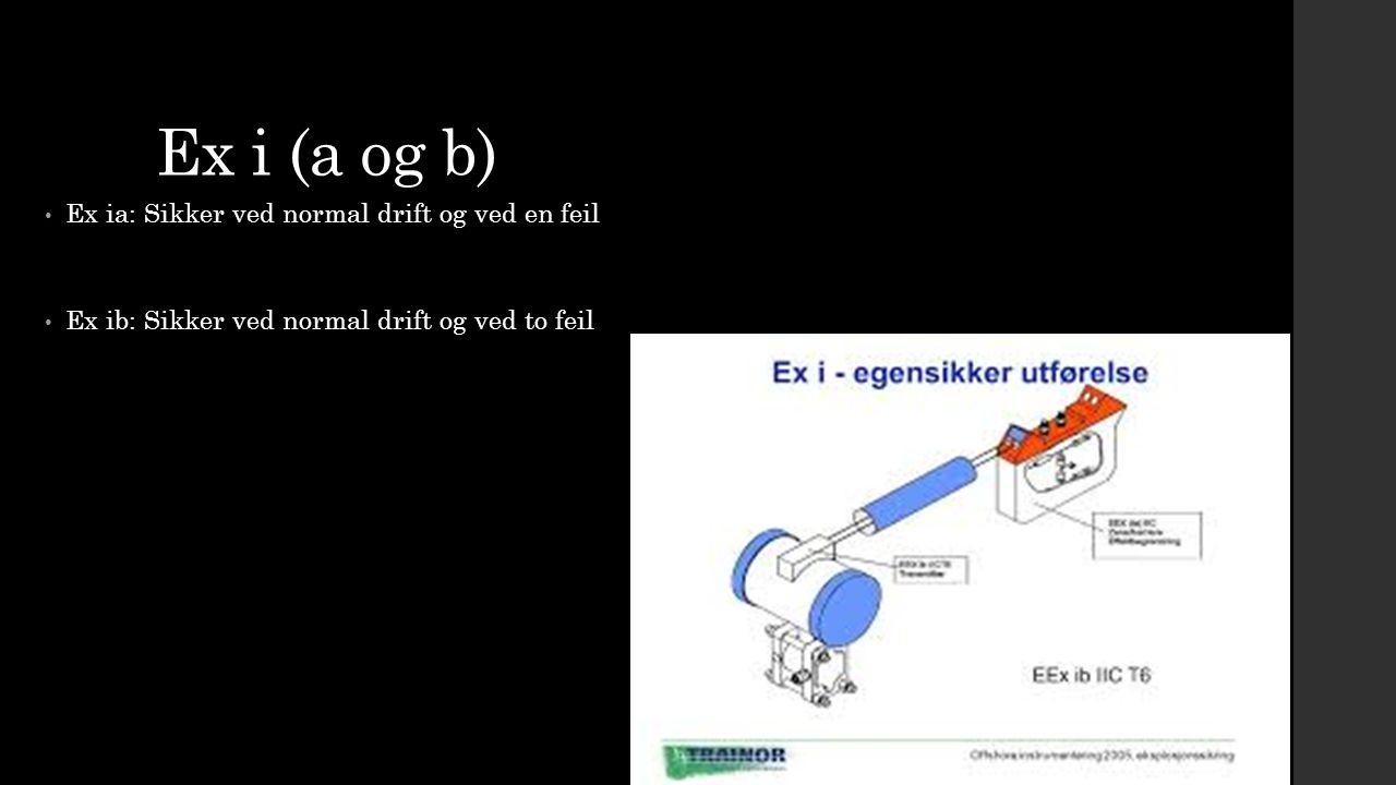 Ex i (a og b) Ex ia: Sikker ved normal drift og ved en feil