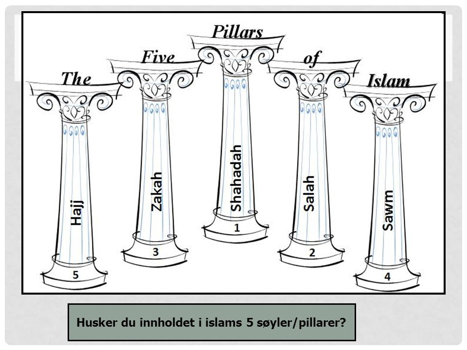 Husker du innholdet i islams 5 søyler/pillarer