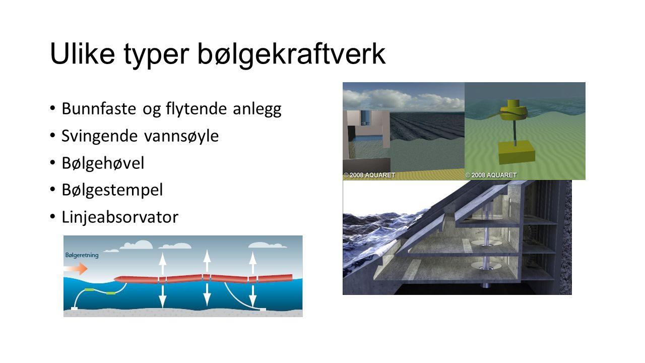Ulike typer bølgekraftverk