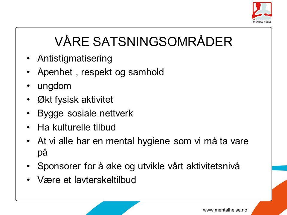 VÅRE SATSNINGSOMRÅDER