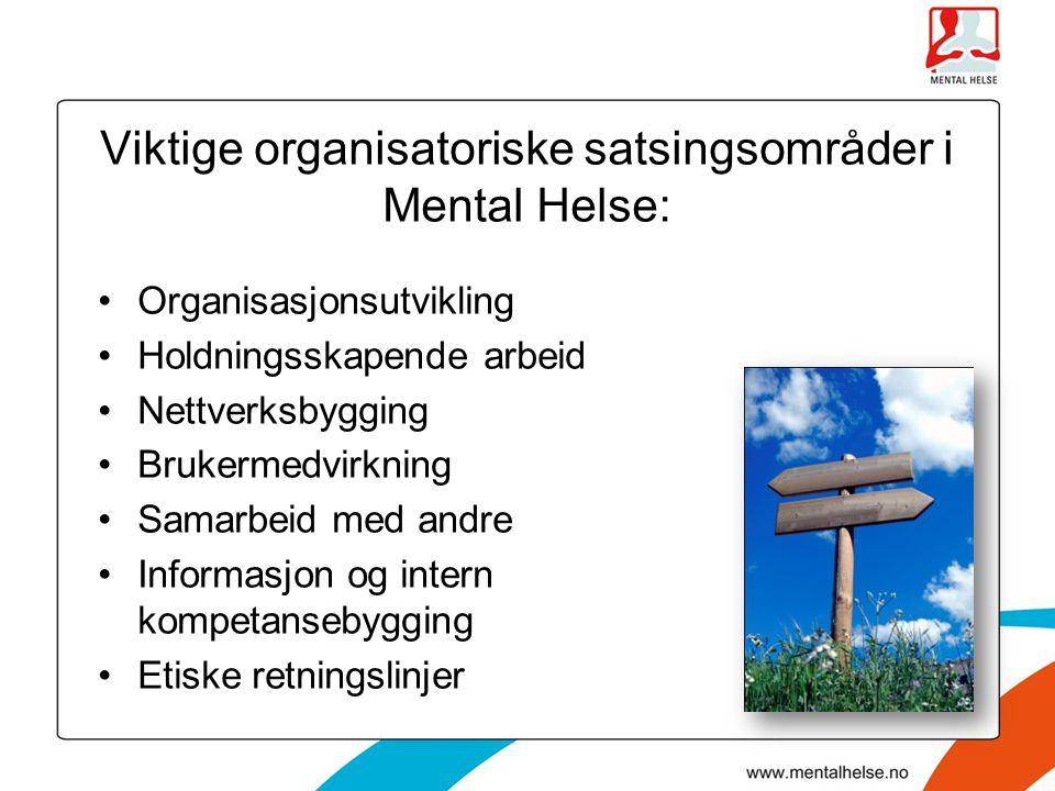 Viktige organisatoriske satsingsområder i Mental Helse: