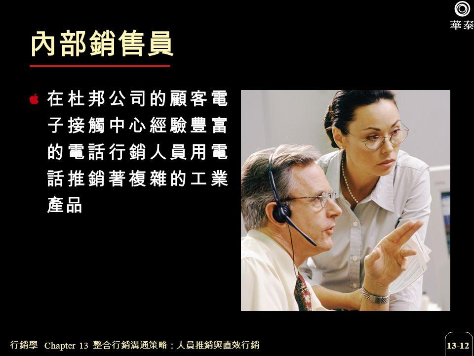 內部銷售員 在杜邦公司的顧客電子接觸中心經驗豐富的電話行銷人員用電話推銷著複雜的工業產品