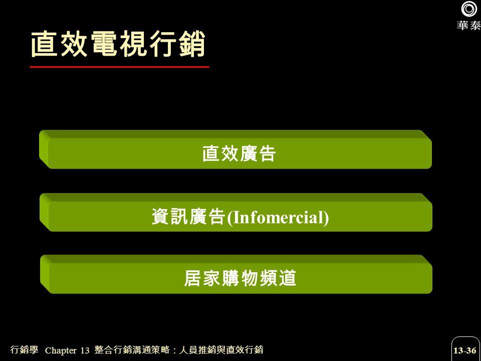直效電視行銷 直效廣告 資訊廣告(Infomercial) 居家購物頻道 行銷學 Chapter 13 整合行銷溝通策略:人員推銷與直效行銷