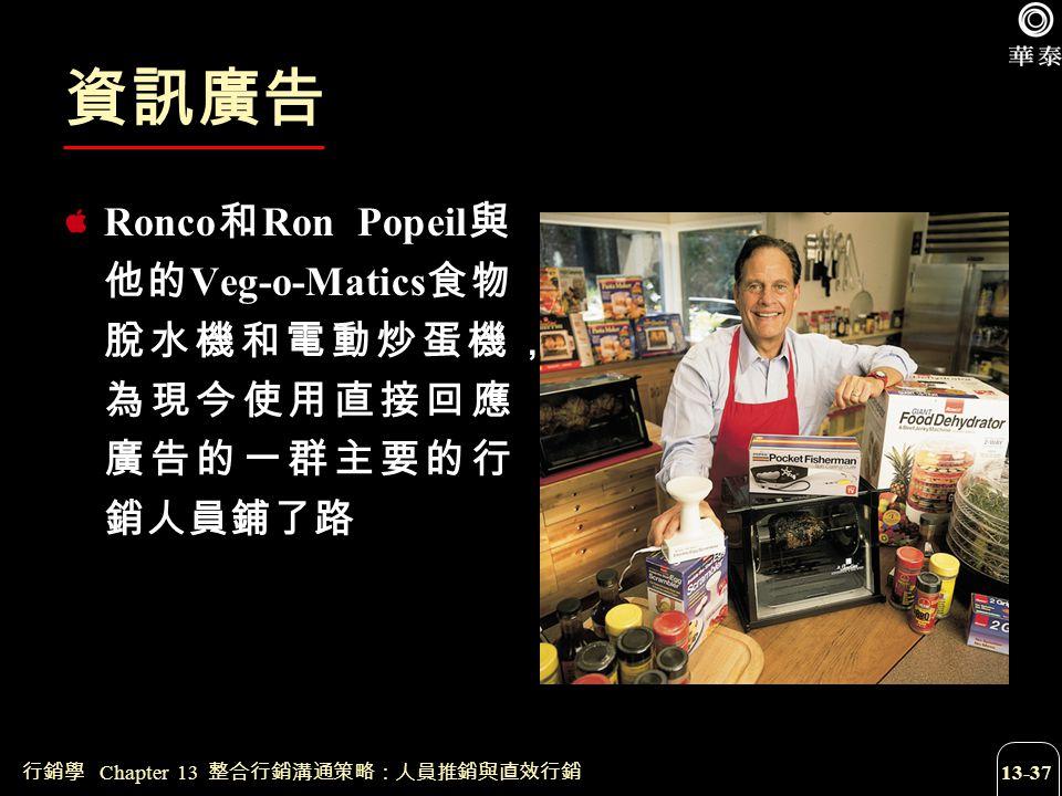 資訊廣告 Ronco和Ron Popeil與他的Veg-o-Matics食物脫水機和電動炒蛋機,為現今使用直接回應廣告的一群主要的行銷人員鋪了路.