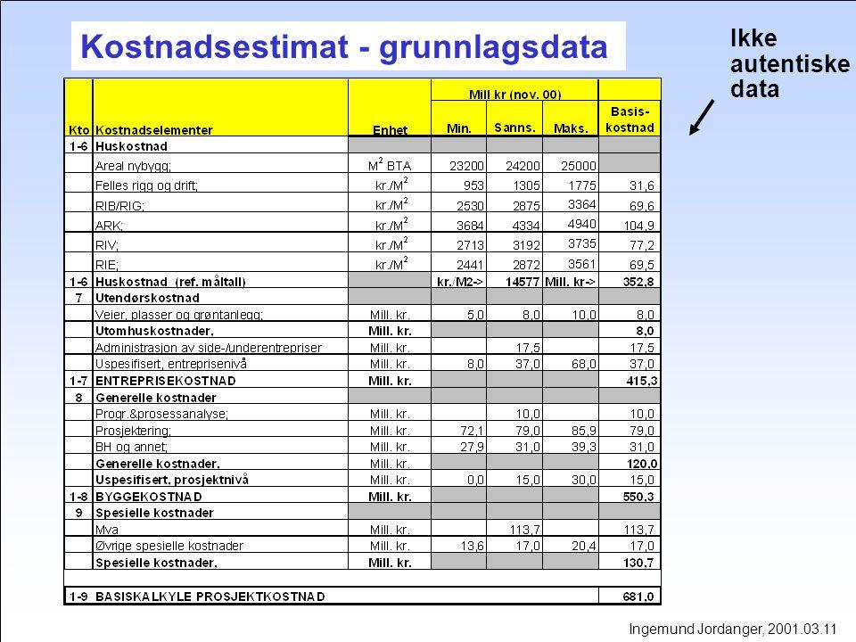 Kostnadsestimat - grunnlagsdata