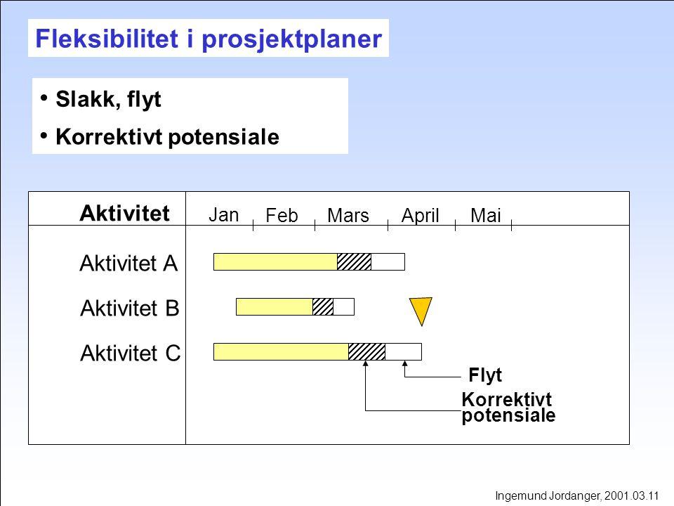 Fleksibilitet i prosjektplaner