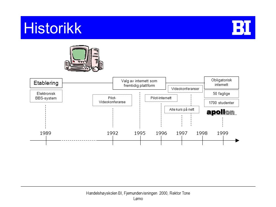 Historikk Obligatorisk internett. Etablering. Valg av internett som fremtidig plattform. Videokonferanser.