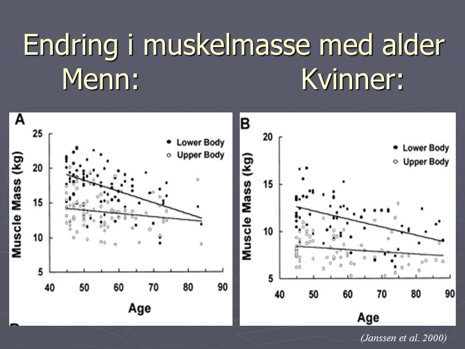 Endring i muskelmasse med alder Menn: Kvinner: