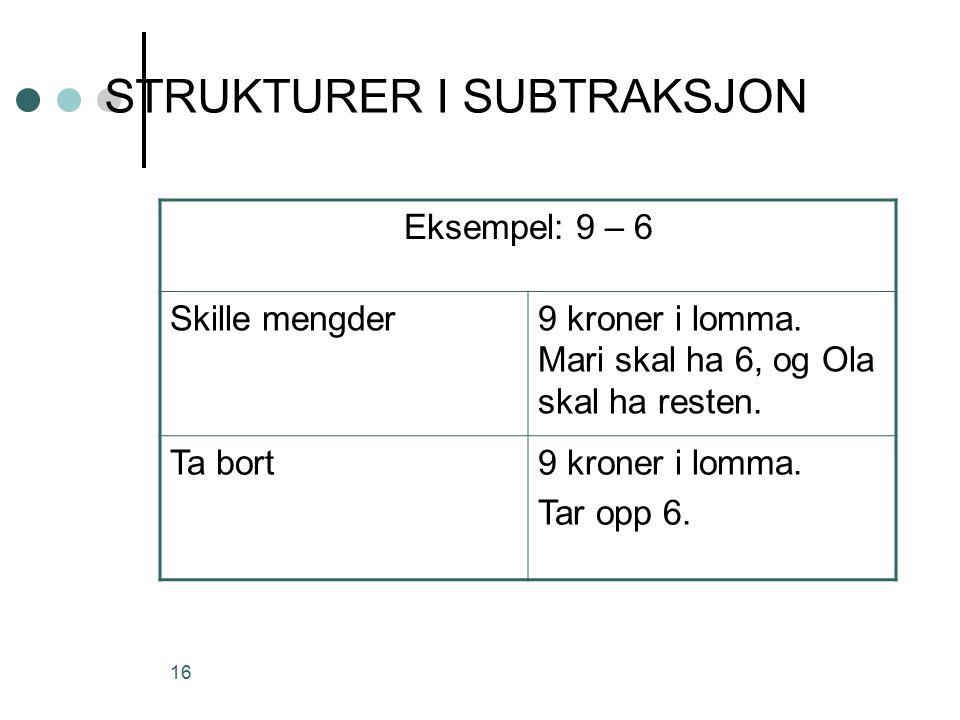 STRUKTURER I SUBTRAKSJON