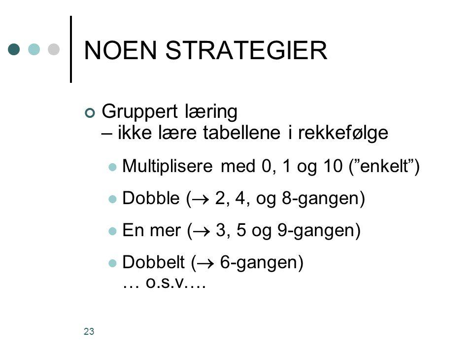NOEN STRATEGIER Gruppert læring – ikke lære tabellene i rekkefølge