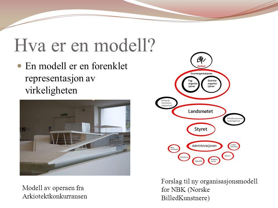 Hva er en modell En modell er en forenklet representasjon av virkeligheten. Forslag til ny organisasjonsmodell for NBK (Norske BilledKunstnere)
