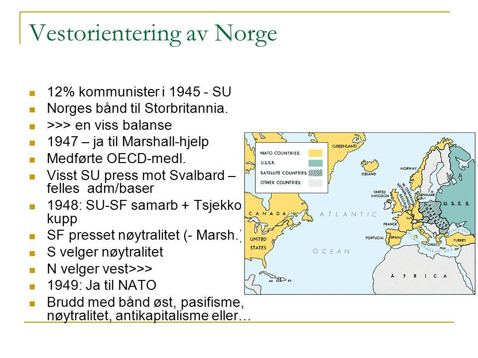 Vestorientering av Norge