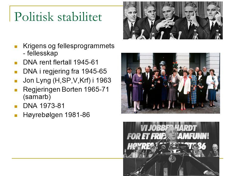 Politisk stabilitet Krigens og fellesprogrammets - fellesskap