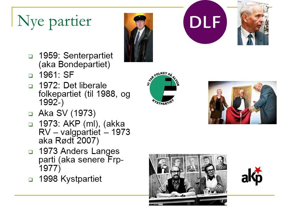 Nye partier 1959: Senterpartiet (aka Bondepartiet) 1961: SF