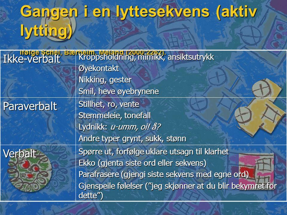 Gangen i en lyttesekvens (aktiv lytting) ifølge Schei, Bærheim, Meland (2000:2262).