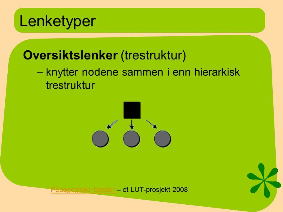 Lenketyper Oversiktslenker (trestruktur)