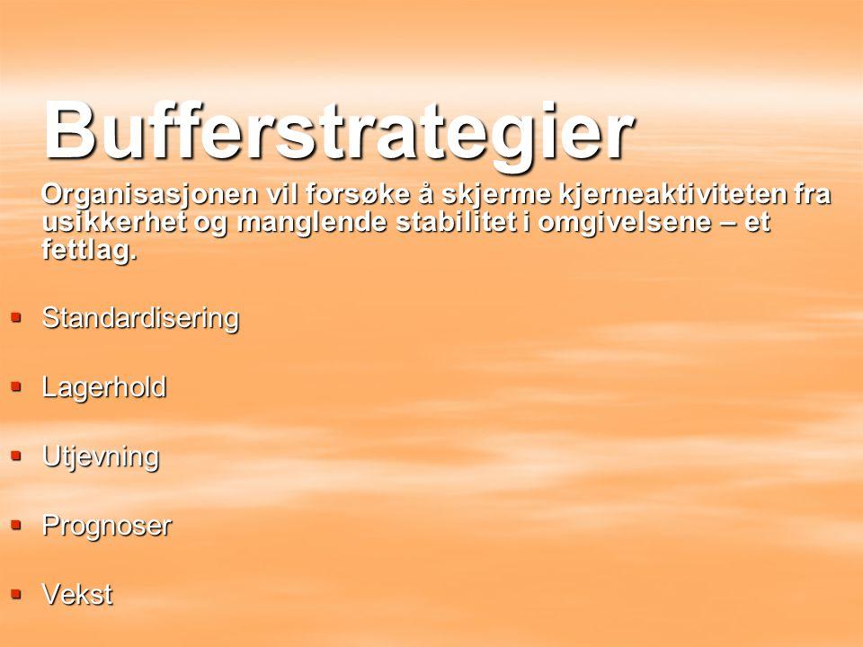 Bufferstrategier Organisasjonen vil forsøke å skjerme kjerneaktiviteten fra usikkerhet og manglende stabilitet i omgivelsene – et fettlag.