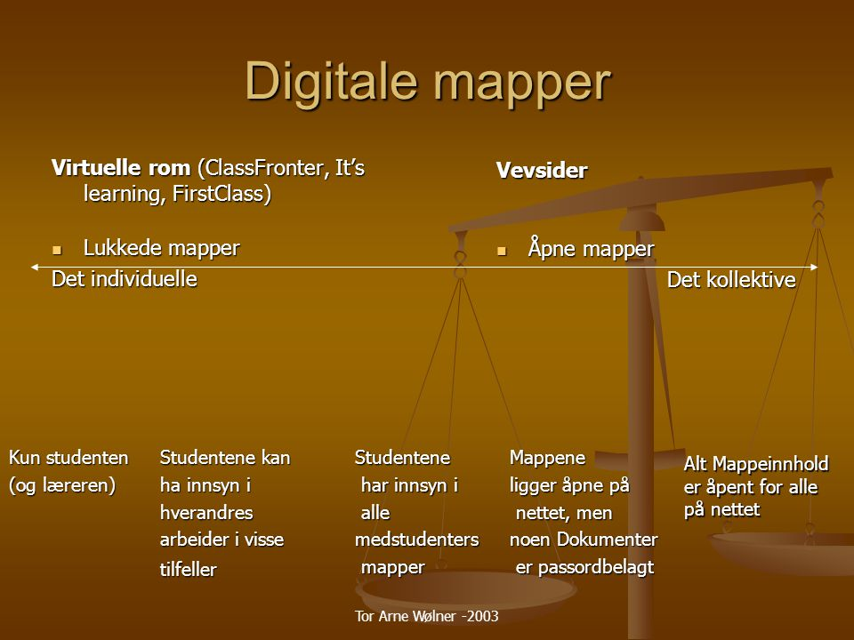 Digitale mapper Virtuelle rom (ClassFronter, It's learning, FirstClass) Lukkede mapper. Det individuelle.