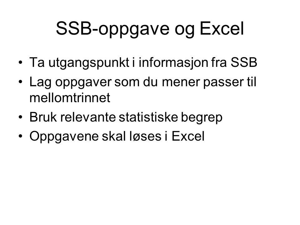 SSB-oppgave og Excel Ta utgangspunkt i informasjon fra SSB