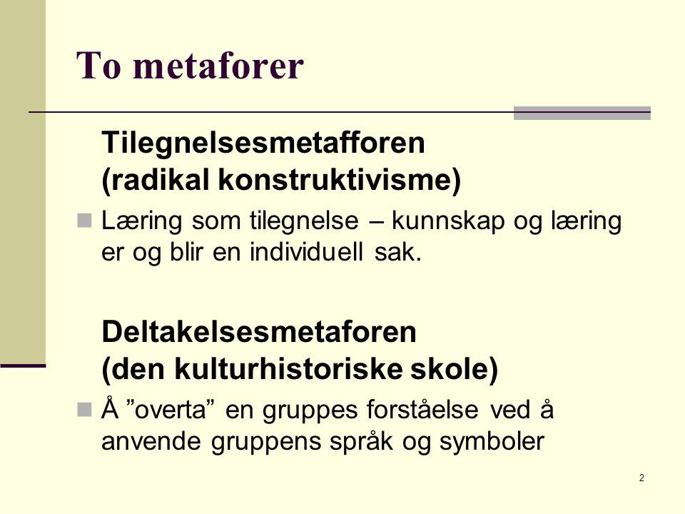 To metaforer Deltakelsesmetaforen (den kulturhistoriske skole)