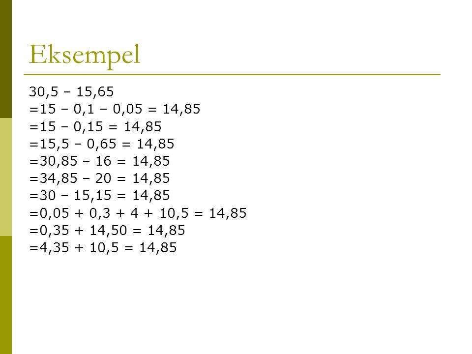 Eksempel 30,5 – 15,65. =15 – 0,1 – 0,05 = 14,85. =15 – 0,15 = 14,85. =15,5 – 0,65 = 14,85. =30,85 – 16 = 14,85.