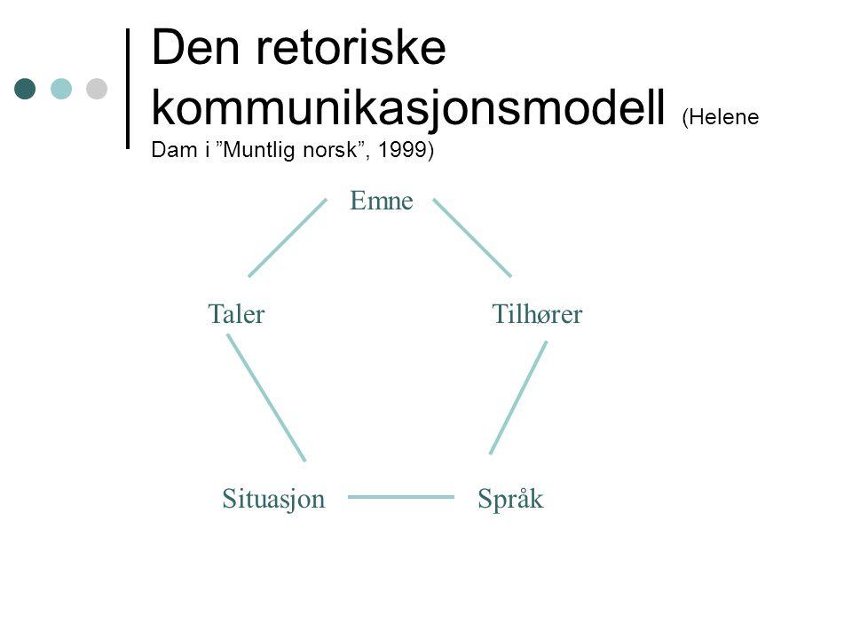 Den retoriske kommunikasjonsmodell (Helene Dam i Muntlig norsk , 1999)