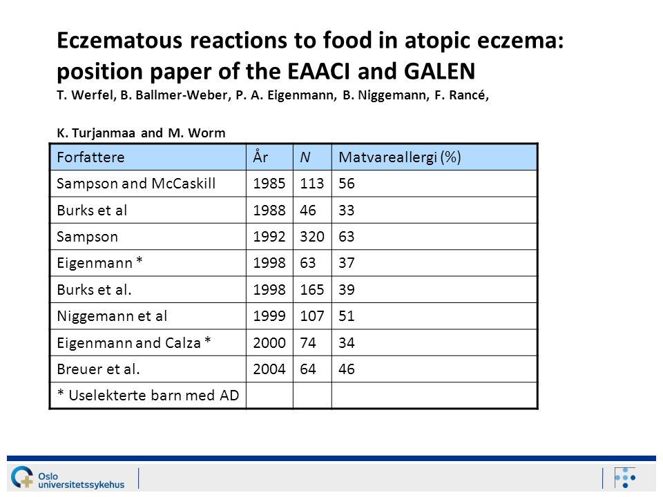 Eczematous reactions to food in atopic eczema: position paper of the EAACI and GALEN T. Werfel, B. Ballmer-Weber, P. A. Eigenmann, B. Niggemann, F. Rancé, K. Turjanmaa and M. Worm