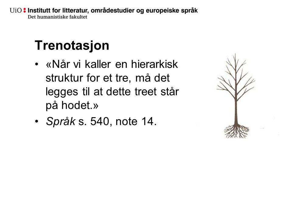 Trenotasjon «Når vi kaller en hierarkisk struktur for et tre, må det legges til at dette treet står på hodet.»