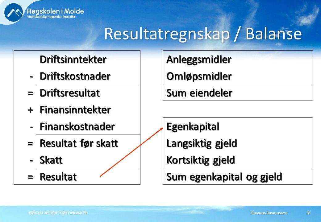 Resultatregnskap / Balanse