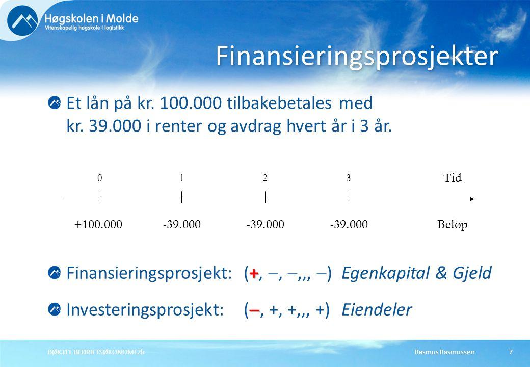 Finansieringsprosjekter