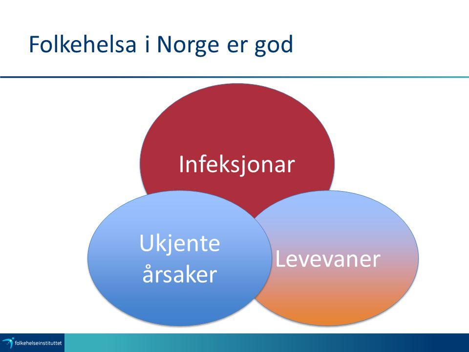 Folkehelsa i Norge er god