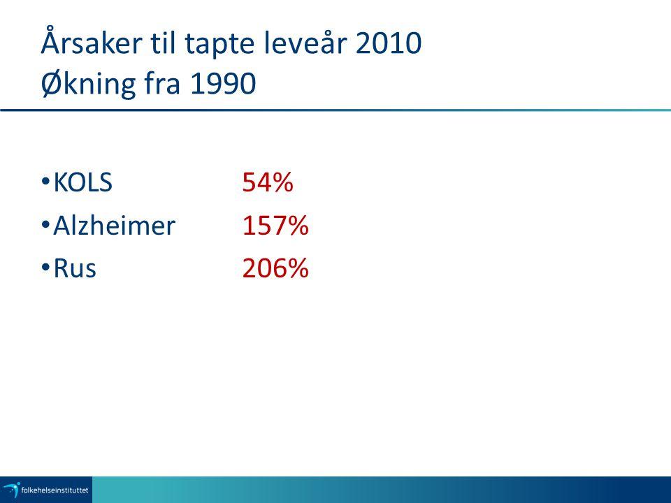 Årsaker til tapte leveår 2010 Økning fra 1990