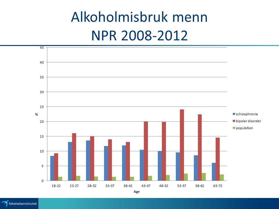 Alkoholmisbruk menn NPR 2008-2012
