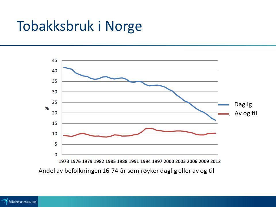 Tobakksbruk i Norge Daglig Av og til