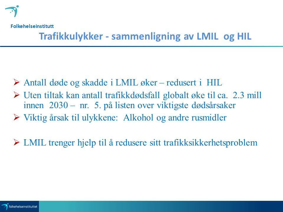 Trafikkulykker - sammenligning av LMIL og HIL