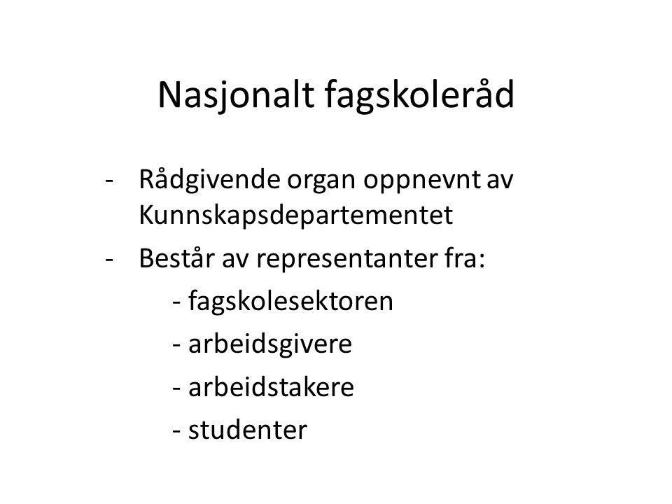 Nasjonalt fagskoleråd