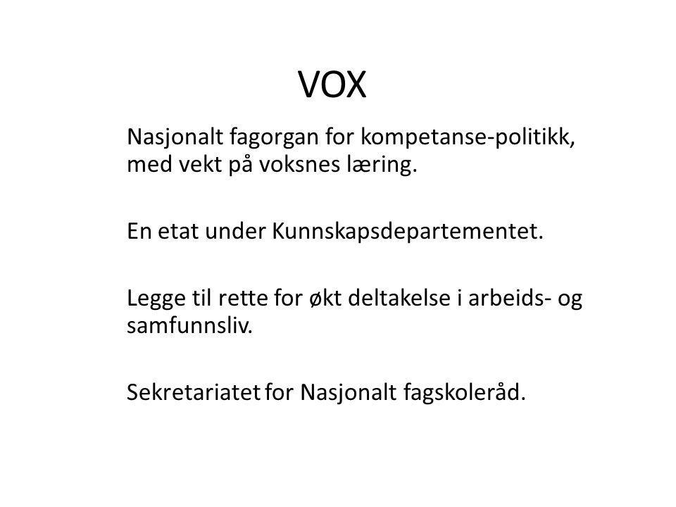 VOX Nasjonalt fagorgan for kompetanse-politikk, med vekt på voksnes læring. En etat under Kunnskapsdepartementet.