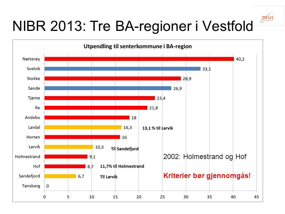 NIBR 2013: Tre BA-regioner i Vestfold