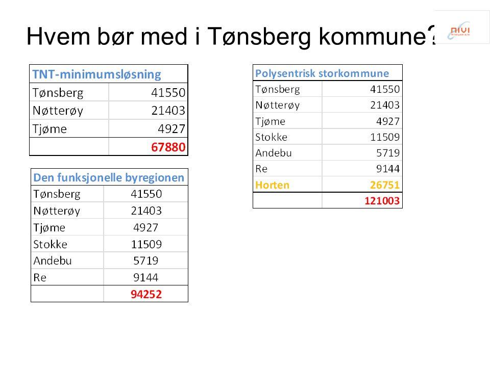 Hvem bør med i Tønsberg kommune
